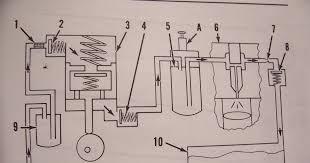 school bus mechanic cat fuel system schematic bus mechanic cat 3116 fuel system schematic