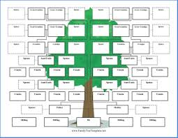 Family Tree Example Template Extended Family Tree Template Word Sample 2487