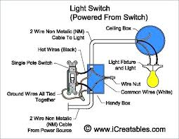 wiring a single pole switch product description wiring single pole single light switch wiring diagram nz wiring a single pole switch single pole switch wiring diagram light wonderful wiring single pole switch