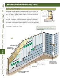 Hardie Plank Coverage Chart Generalproduct