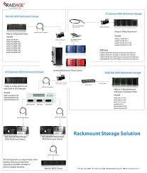 dage1040tg5 pm eol 10 bay sata 6 0gb s esata port multiplier connection diagram