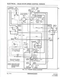 ez go txt 36 volt wiring diagram melex golf cart within ezgo melex golf cart model 212 at Melex Golf Cart Wiring Diagram