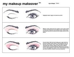 eye shape chart anne hanson mary kay sales diretor us tc glamour
