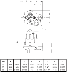 baldor 3 phase motor wiring diagram images devilbiss air compressor wiring diagram devilbiss