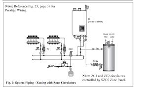 prestige boiler wiring diagram car wiring diagram download Combi Boiler Wiring Diagram tuning indirect dhw efficiency on tt prestige solo 110 heating prestige boiler wiring diagram boiler piping p combi boiler wiring diagram
