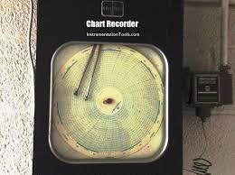 Circular Temperature Chart Recorder What Is Circular Chart Recorder How To Select Chart
