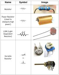 Electronic Components Identification Chart Google Search