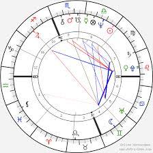 Phil Hartman Birth Chart Horoscope Date Of Birth Astro