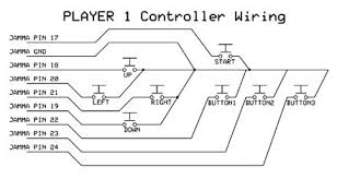 how to consolize an arcade game wiring diagram of the player 1 joystick click here for super sized version