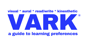 Visual Learning Strategies The Vark Questionnaire Vark
