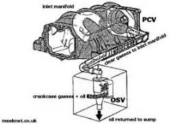 similiar bmw 740il engine diagram keywords bmw 740il engine diagram moreover lincoln mark viii fuse box diagram