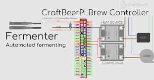 beer pin diagram wiring diagram site beer pin diagram wiring diagrams beer types chart beer pin diagram