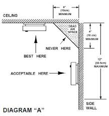 15 best electrical images on pinterest electrician work, light nfpa 70 fire alarm system wiring at Fire Alarm Wiring Methods