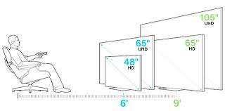 65 inch tv width. Unique Inch 65 Inch Tv Dimensions Box Consumer Reports Electronics  Viewing Distance   For Inch Tv Width S