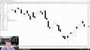 Dj30 Live Chart Jan 15 2019 Regional Futures Forex Commodities And Stocks With Jonathan Tan