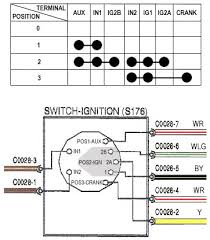 how to fit a starter button Ignition Switch Diagram there are two ways of wiring up the honda switch to crank the engine a simple way (as espoused by various ebay sellers, including the reasonable value ' ignition switch diagram pdf