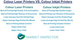 Small Picture Coloring Page Color Inkjet Printer Cost Per Page Coloring Page