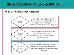 human resource planning hr management