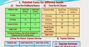 51 Precise Train Fare Chart Kilometer Wise