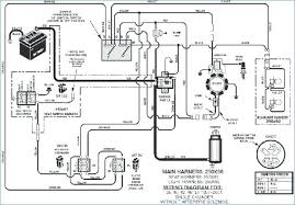 diagram of the heart simple 4 post ignition switch wiring software diagrama de flujo una empresa 4 post ignition switch wiring diagram 5 prong luxury