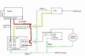 crf50 kick start wiring diagram wiring diagram libraries crf 50 wiring diagram wiring diagram todayscrf50 wiring diagram wiring diagrams honda wiring diagram crf 50