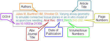 writing annotated bibliography in ama citation style ama citation style format