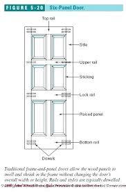 Standard Bedroom Door Width Bedroom Door Sizes Interior Door Sizes Standard  Exterior Door Width Images Interior . Standard Bedroom Door Width ...