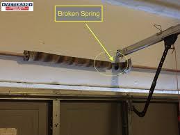 my garage door spring broke what