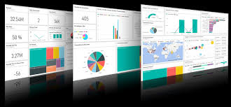 Image result for power bi