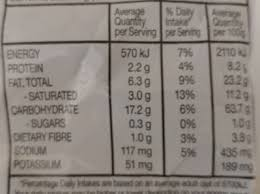 doritos original salted nutrition facts doritos original salted nutrition facts