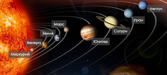 Солнечная система Планеты солнечной системы Планеты солнечной системы Космос