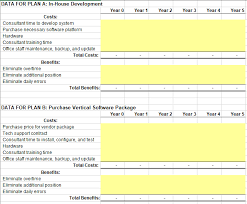 System Analysis And Design Complete The Cost Benef