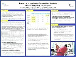 Research Poster Template Powerpoint 24 X 36 Presentation Free