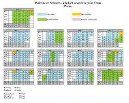 loatlands primary term dates