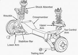 mitsubishi diamante shakes and wobbles especially on i i am not sure which bushing would cost 1800 00 bushings are simple rubber donuts a metal tube thru them they only cost under 20 00 so out if