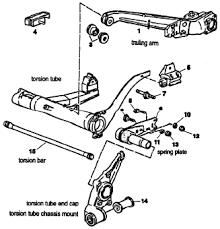 torsion tube. remove the trailing arm to torsion tube mounting bolts that run through pivot bushings (see diagram) g