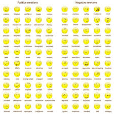 Emotion Chart For Kids What Are Positive And Negative Emotions And Do We Need Both