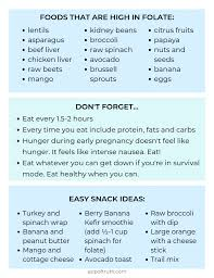 Girlfriends Guide To Folate And First Trimester Food A