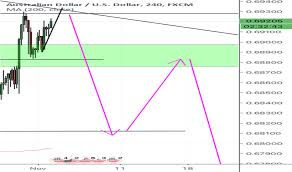 Audusd Chart Tradingview Page 27 Aud Usd Chart Aud Usd Rate Tradingview