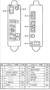 where is the fuse box located in my mazda protege? and which fuse Mazda 5 Fuse Box Diagram i hope this is helpful to you; if so, an accept would be most appreciated! thanks! mazda 5 fuse box diagram 2010