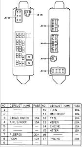 1996 mazda 626 fuse diagram auto electrical wiring diagram \u2022 2000 Mazda B2500 Fuse Diagram 1996 mazda 626 fuse diagram example electrical wiring diagram u2022 rh cranejapan co 1999 mazda b2500 fuse diagram mazda fuel injection fuse