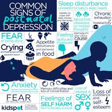 Baby Blues Vs Postpartum Depression Chart More Than Just The Baby Blues All About Pnd Postnatal