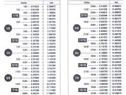 Aluminum Sheet Gauge Chart 10 Sheet Metal Gage Sizes Sheet Metal Gauge Thickness Chart