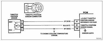 tps wiring diagram tps image wiring diagram wiring diagram for tps wiring image wiring diagram on tps wiring diagram