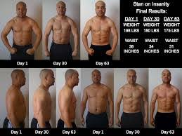 insanity results male full results
