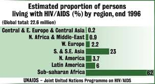 Cnn Africa Hardest Hit By Hiv Dec 1 1996