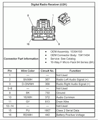 2005 chevy impala stereo wiring diagram Factory Stereo Wiring Diagrams 2005 chevy factory radio wiring diagram factory stereo wiring diagram 2002 gmc yukon