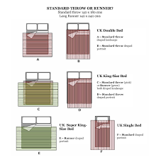 what size is a king bed throws size guide