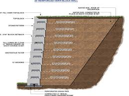 Small Picture Best Ideas About Basement Design Concrete Retaining Wall Example
