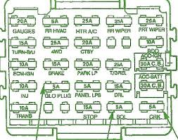 2001 gmc yukon xl wiring diagram schematic brandforesight co 1999 gmc yukon denali wiring diagram stereo for suburban fuse